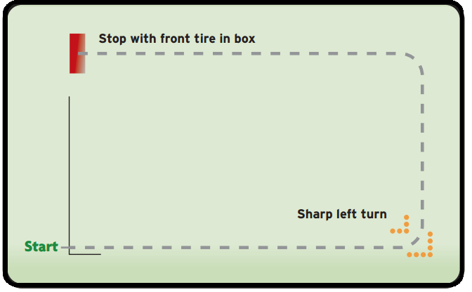 how to do ak turn on road test